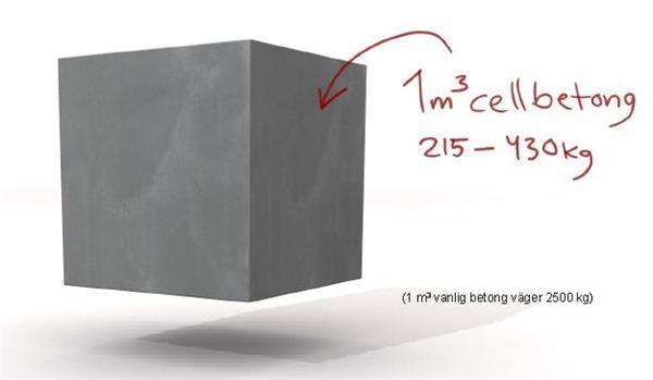 Betongmaterial med lätt vikt